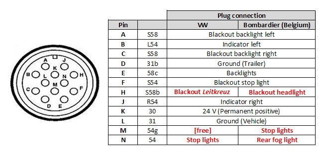 military trailer plug wiring diagram wire center u2022 rh 107 191 48 154 7 Pin Trailer Wiring 7-Way Trailer Wiring