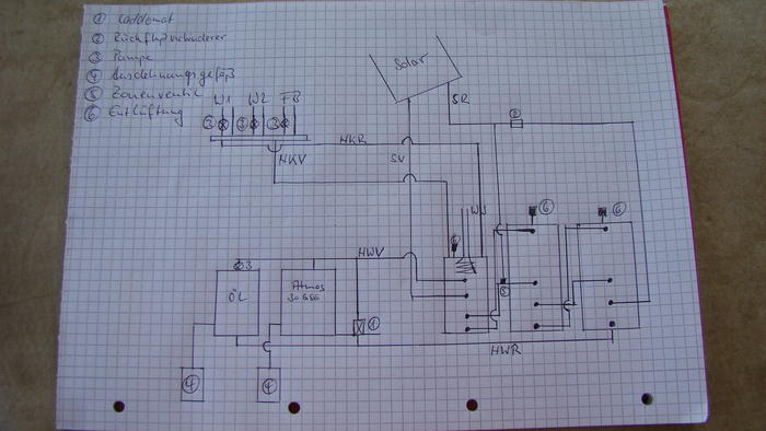 neue heizung geplant aber noch einige fragen 2. Black Bedroom Furniture Sets. Home Design Ideas
