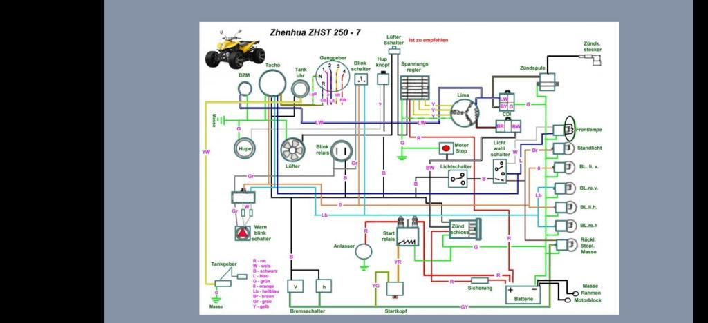 Ssr 125 Wiring Diagram - Free Wiring Diagram For You •  Cc Chinese Atv Wiring Schematic on chinese dirt bike wiring diagram, wire harness schematic, arctic cat atv schematic, chinese mini chopper wiring diagram, chinese 110cc atv wiring diagram, chinese atv starter, chinese atv ignition schematic, chinese atv cdi diagram, chinese atv neutral safety switch, chinese go kart wiring-diagram, chinese four wheeler parts, chinese four wheeler wiring diagram, chinese atv ignition switch, chinese made atv, chinese atv wiring components, chinese 50 cc wiring schematic, chinese atv owners manual, chinese cdi wiring, chinese atv parts, chinese atv engine diagram,