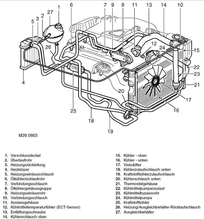 heisser dieselfilter td5