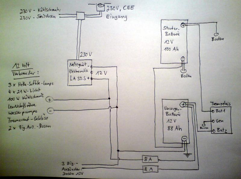 solarpanel anschluss klimaanlage und heizung zu hause. Black Bedroom Furniture Sets. Home Design Ideas