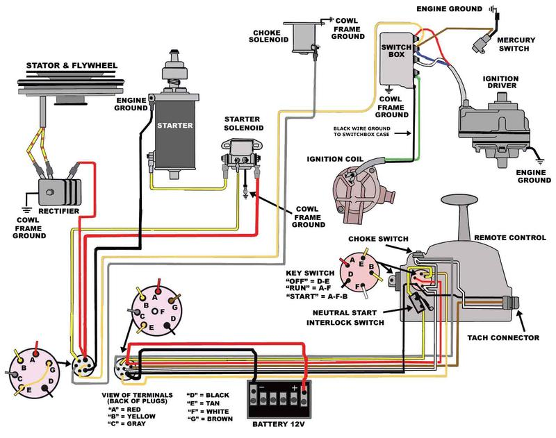 to 20 ferguson tractor wiring with Showthread on Gm 1 Wire Alternator Conversion moreover Viewit likewise Ford 8n Repair Diagram besides Wiring Diagram 19 Lucas Tractor Ignition Switch besides 6 Volt Positive Ground Battery Wiring Diagrams.