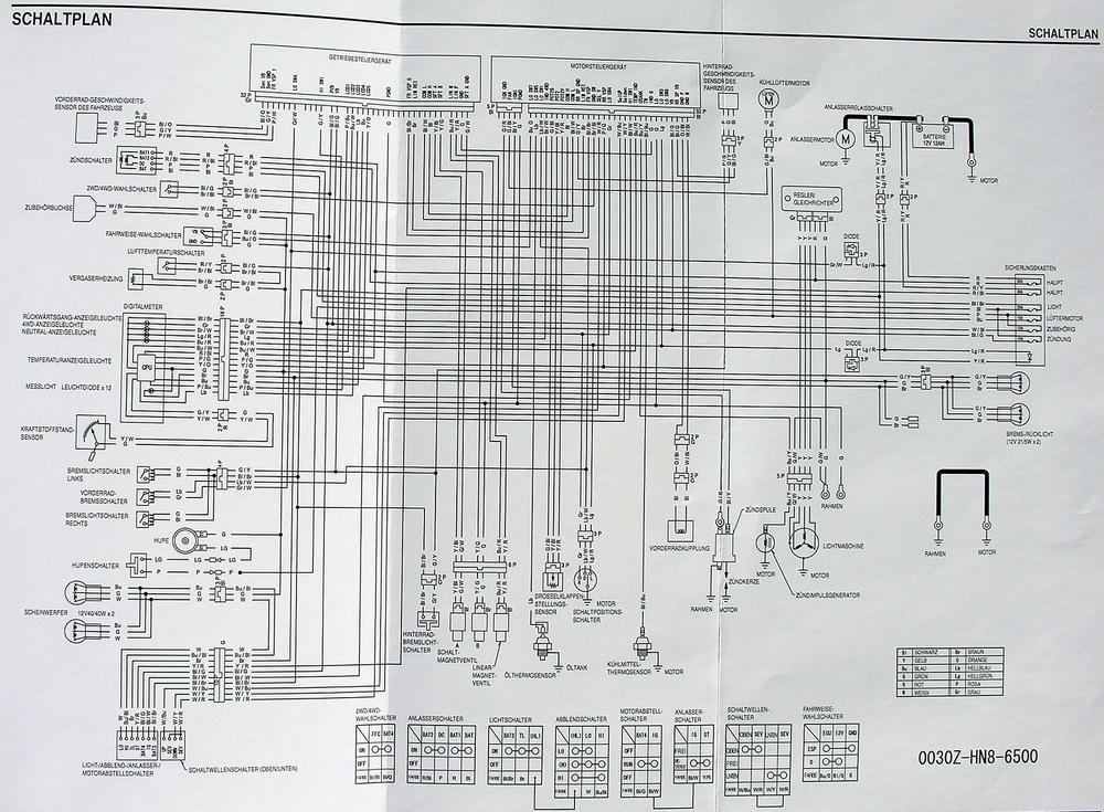 Schaltplan Honda TRX Rincon 650 • Honda Rincon Interessengemeinschaft
