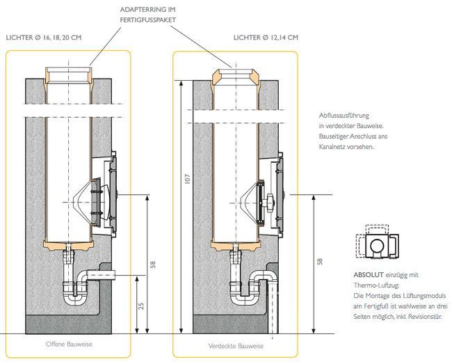 schornsteinaufsatz als n sseschutz 2. Black Bedroom Furniture Sets. Home Design Ideas