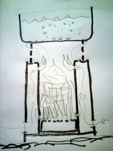 kleiner holzvergaser klimaanlage und heizung. Black Bedroom Furniture Sets. Home Design Ideas