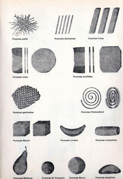 wann sind zwiebelw rfel klein und wann gro heute gibts. Black Bedroom Furniture Sets. Home Design Ideas