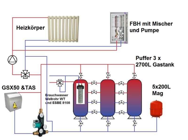 mein hydraulikplan entwurf gsx50 3 puffer parallel brauchwasser ber va tank im puffer. Black Bedroom Furniture Sets. Home Design Ideas