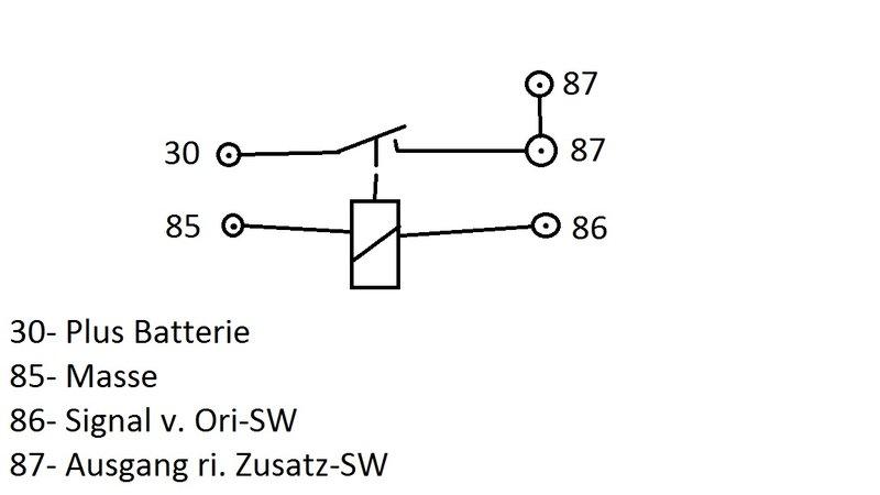Probleme beim Anschluss von Hella Fern-SW [Archiv] - Suzuki Jimny Forum
