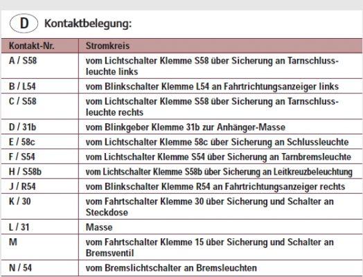 Atemberaubend 4 Poliger Anhängeranschluss Schaltplan Galerie - Die ...
