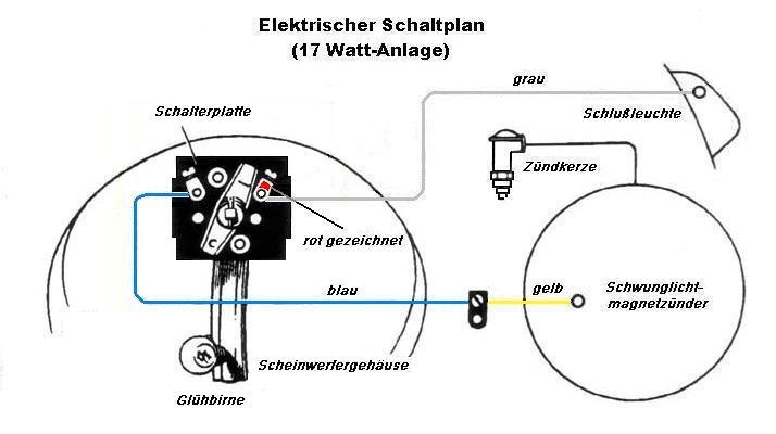 www.nsu-quickly.de • Thema anzeigen - Lichtproblem Quickly L ...