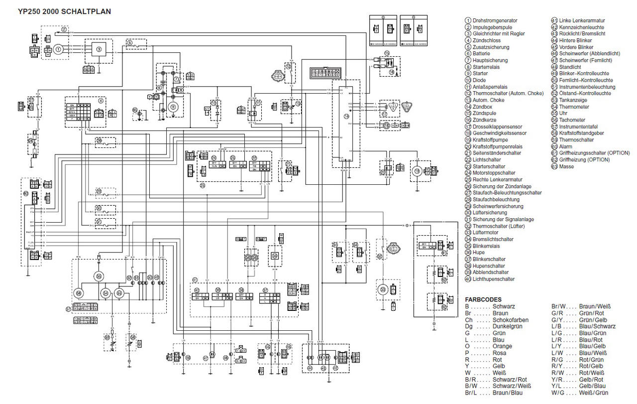 yamaha qt 50 wiring diagram belegung cdi brauch hilfe benelli velvet 250 www zzip de  belegung cdi brauch hilfe benelli velvet 250 www zzip de