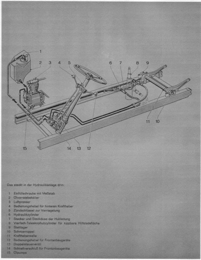 Unimog-Community • Thema anzeigen - Unimog 411 Heckkraftheber ...