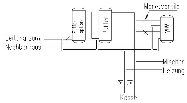 beratung atmos kc25 hydraulikplan atmos fragen und antworten. Black Bedroom Furniture Sets. Home Design Ideas