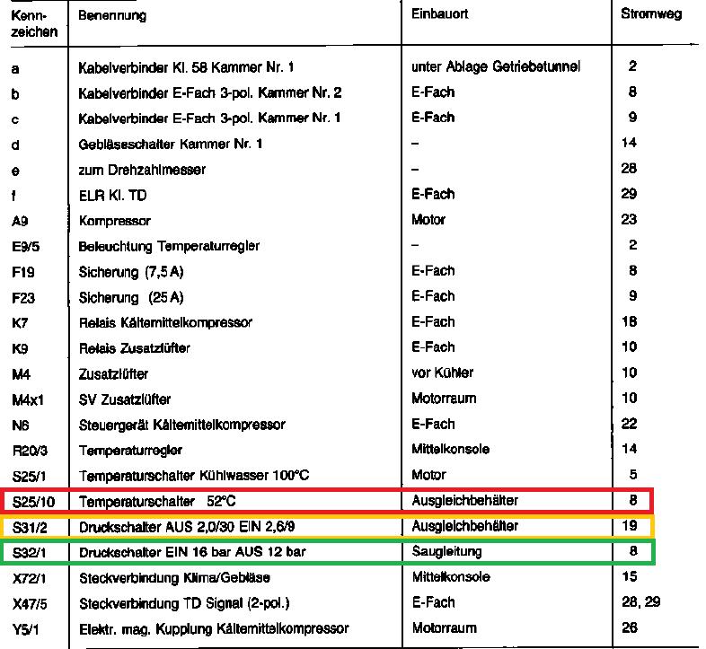 Viermalvier.de, das Geländewagenportal