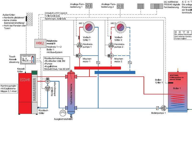 Ziemlich Warmwasser Heizsystem Komponenten Zeitgenössisch ...