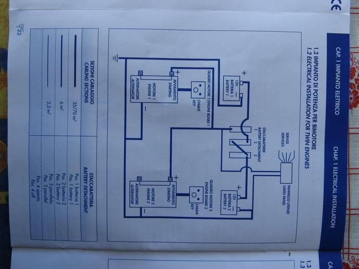 Welche Batterien - Seite 2 - Schlauchbootforum