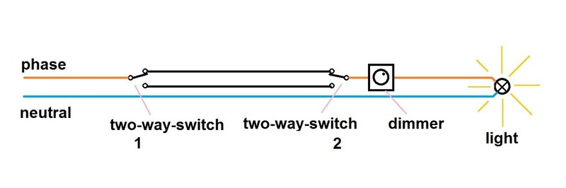 17051302el dimmer switch legrand dimmer switch wiring diagram at n-0.co