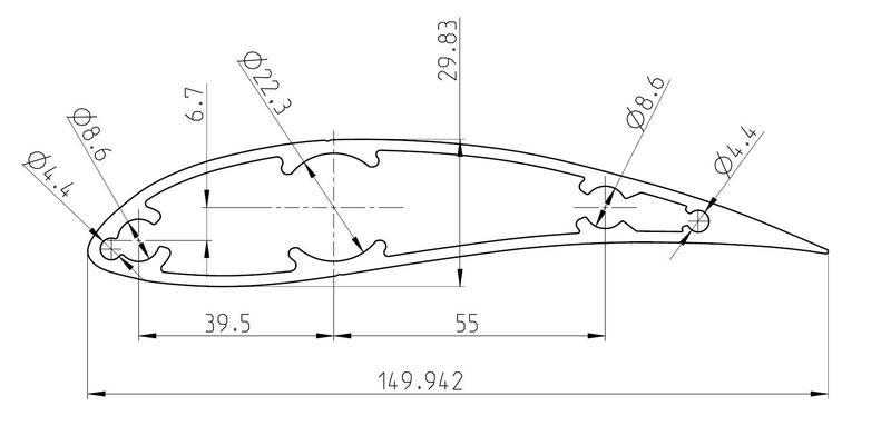 Windrad flugelprofil