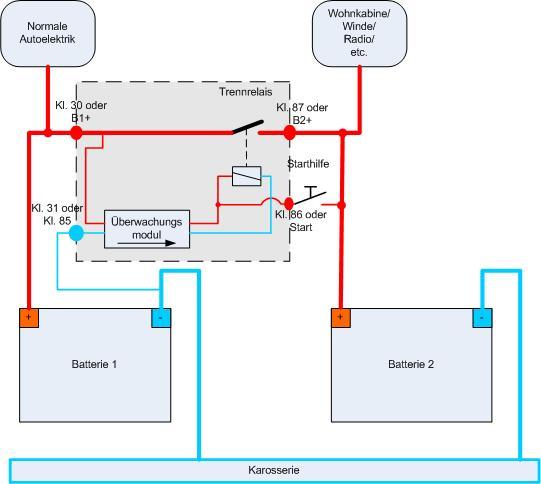 Beste Doppelbatterie Schaltplan 4x4 Galerie - Der Schaltplan ...