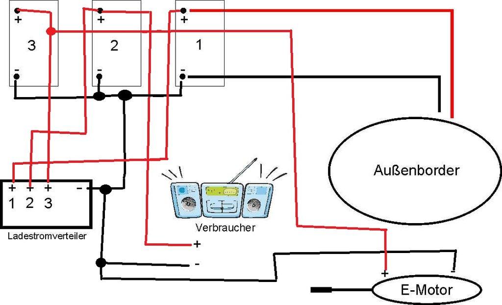 Ausgezeichnet Doppel Batterie Schaltplan Boot Galerie - Elektrische ...