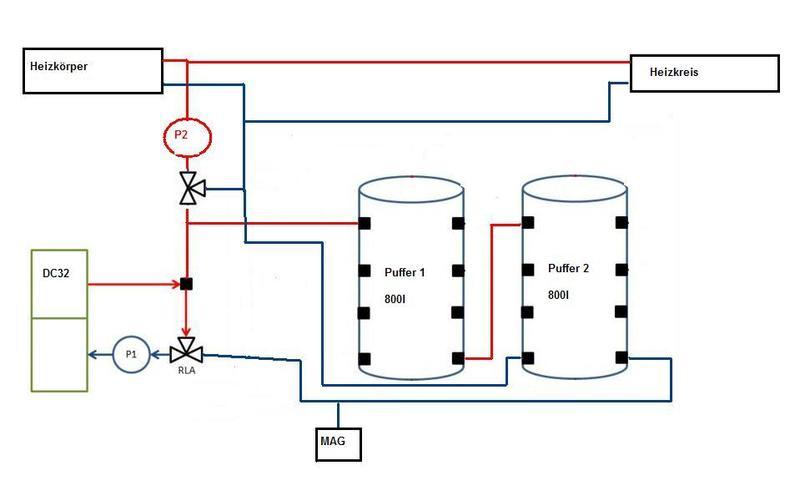 plan 32gs seite 3 anleitungen fragen zu hydraulik pumpen puffer mag rohrsysteme und. Black Bedroom Furniture Sets. Home Design Ideas
