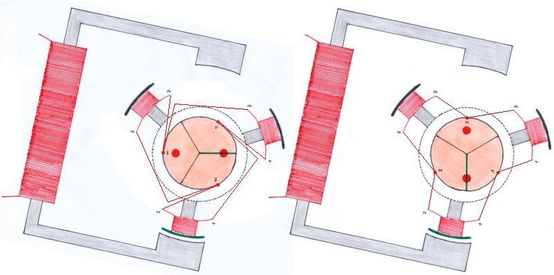 Korrekte Ausrichtung des Kommutators beim Elektromotor
