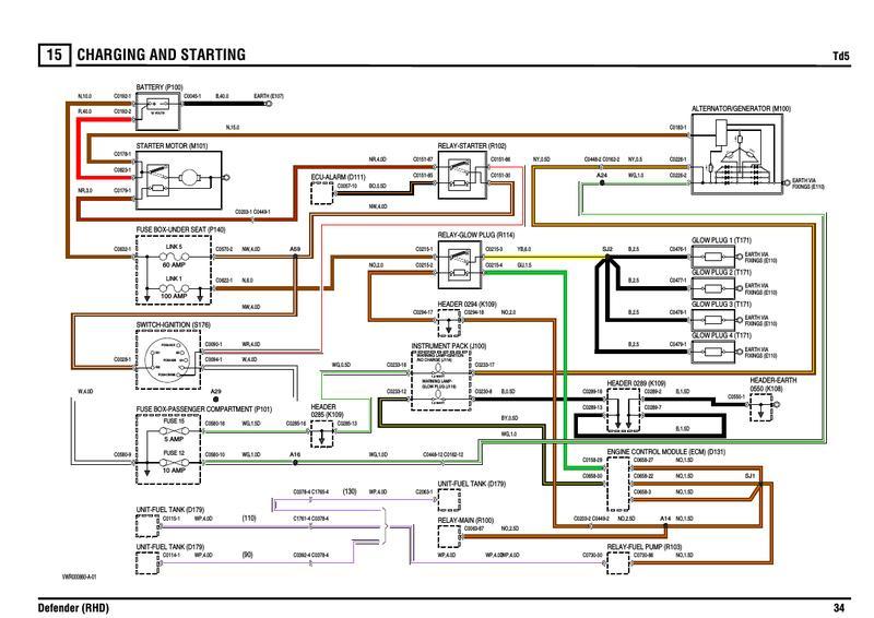 Atemberaubend Land Rover Serie 3 Schaltplan Galerie - Der Schaltplan ...