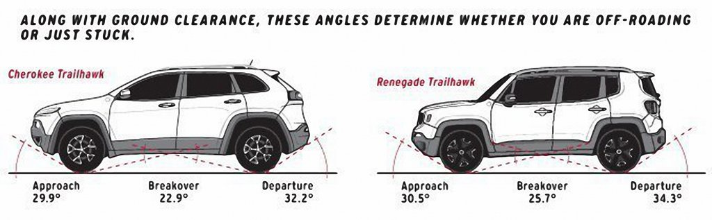 size comparison jeep renegade vs others toasterjeep jeep renegade forum. Black Bedroom Furniture Sets. Home Design Ideas