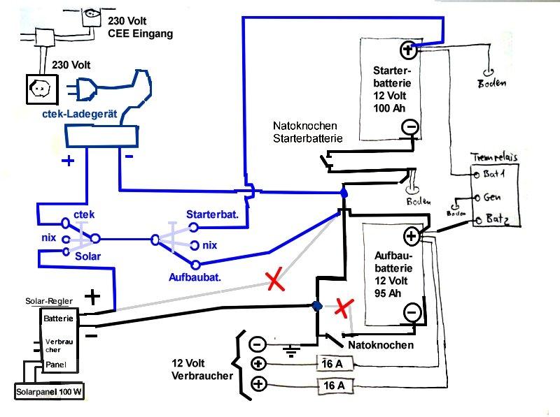 230 volt ladeger t netzteil f r 39 s wohnmobil seite 2. Black Bedroom Furniture Sets. Home Design Ideas