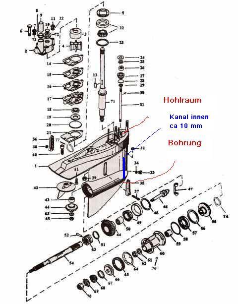 Entw 228 Sserung Alpha One Boote Forum De Das Forum Rund