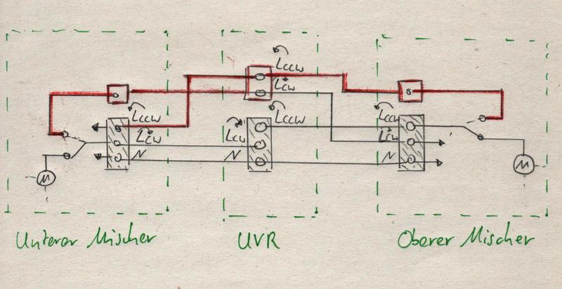 Positionsabschätzung eines Stellmotors in Software ...