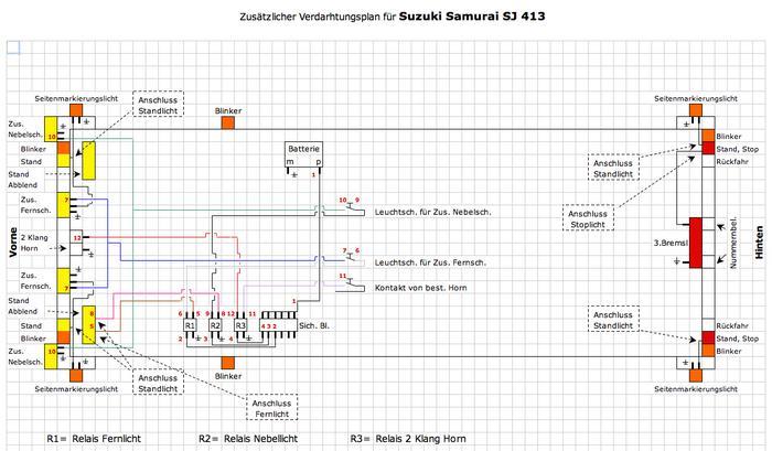 SUZUKI-OFFROAD.net • Thema anzeigen - Verkabelung und Farbe