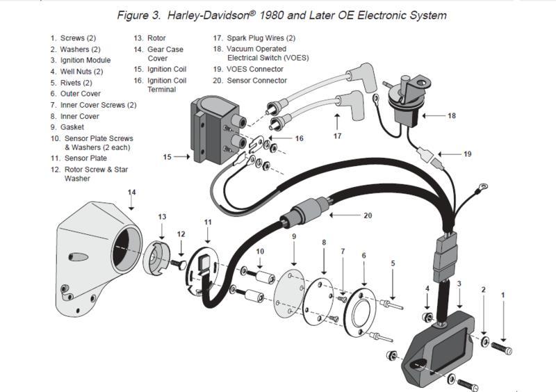 Groß Shovelhead Chopper Schaltplan Fotos - Elektrische ...