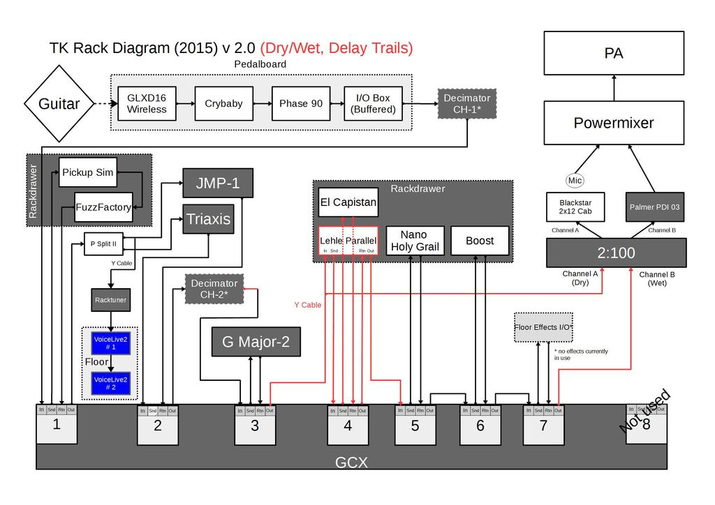 Dry Wet System Delay Trails Gmajor 2 Voodoo Lab