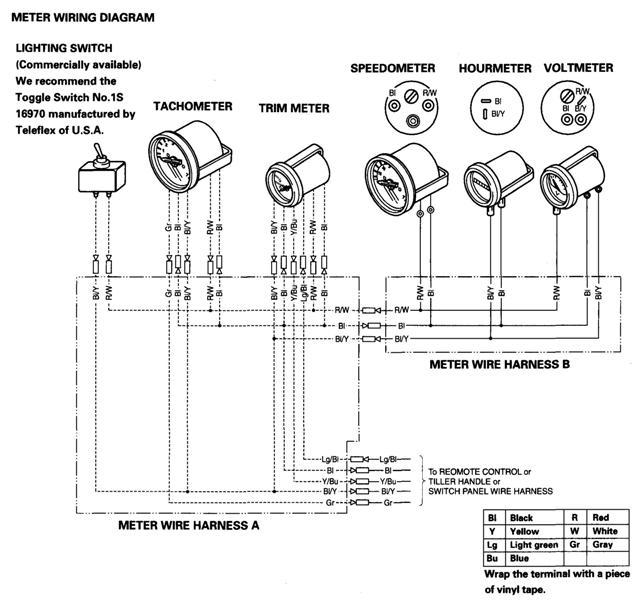 tachometer wiring diagrams wiring diagram and schematic design electronic ignition crane allison xr700 ford points distributor to coil wiring diagram