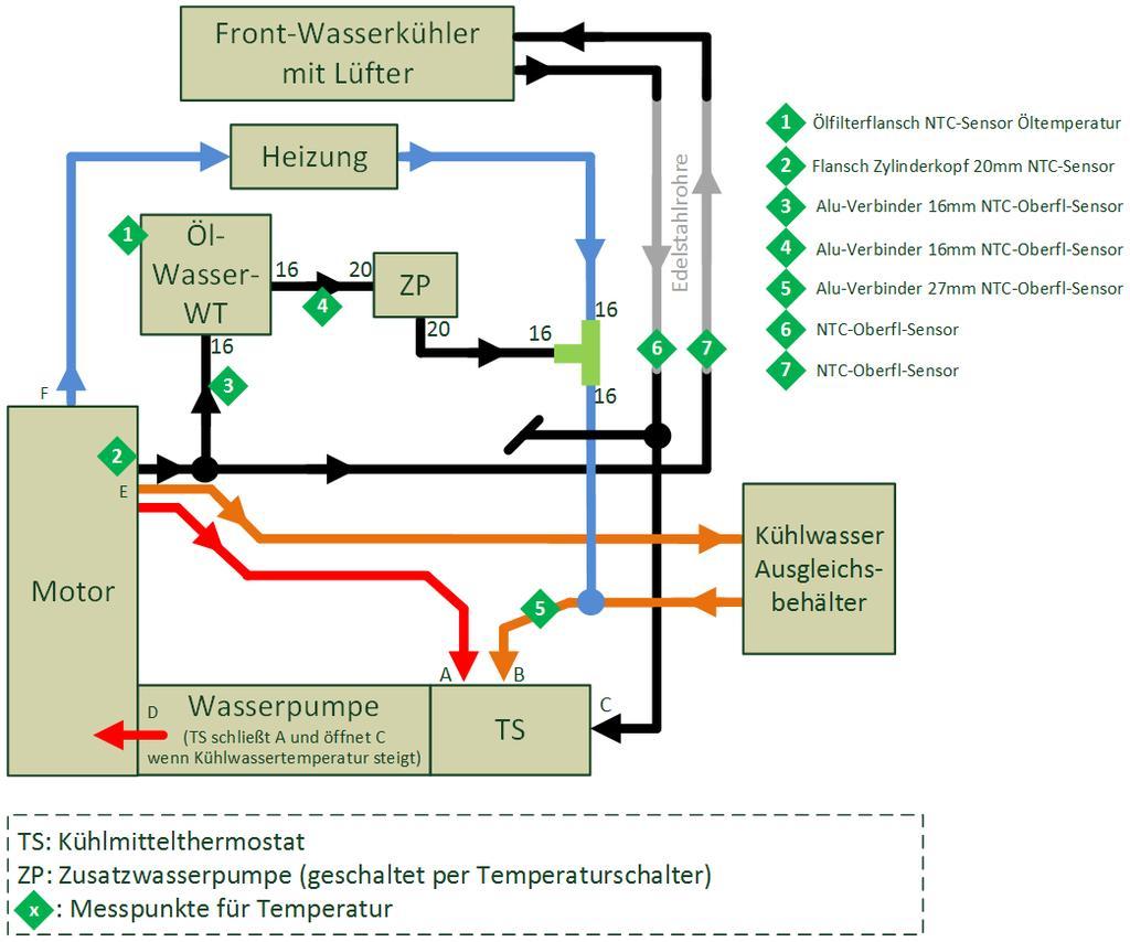 Fein 3 Gang 4 Draht Lüfterschalter Diagramm Bilder - Der Schaltplan ...
