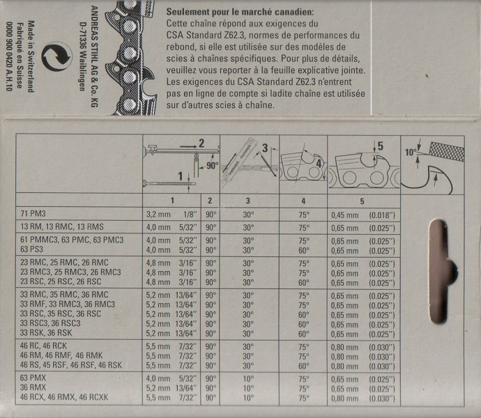 Schleifwinkel S 228 Gekette Stihl Andere Fabrikate