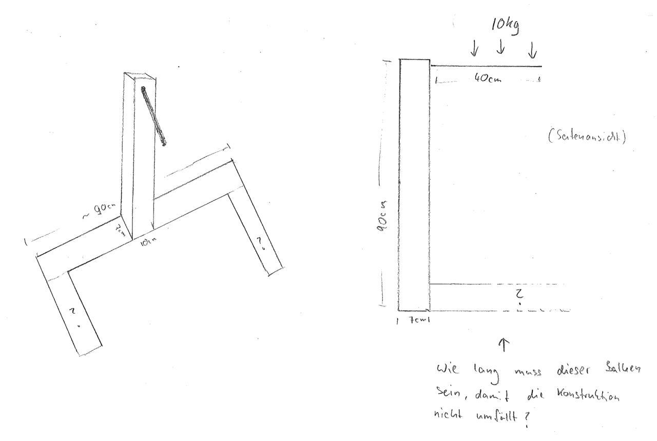 statische berechnung wie lang muss mein standfu wer weiss. Black Bedroom Furniture Sets. Home Design Ideas