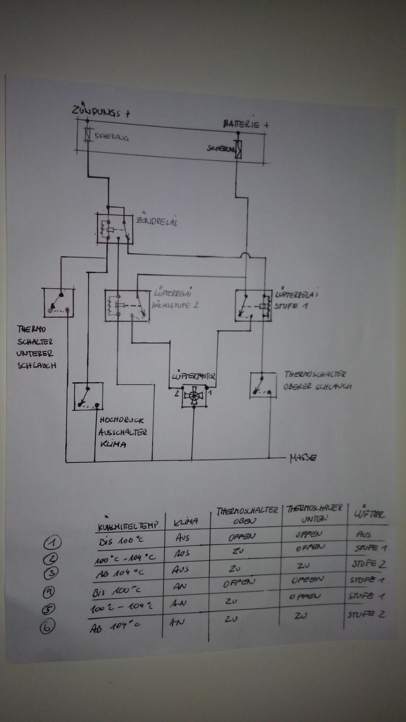 Problem bei Kühlerlüfterstufen 5.9 - Grand Cherokee ZJ, ZG Forum ...