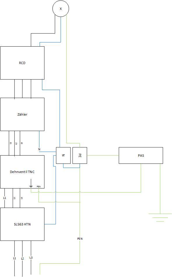 Ziemlich Schaltplan Symbolausgabe Des Ableiters Bilder - Elektrische ...