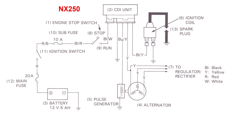 NX250 CDI issues -