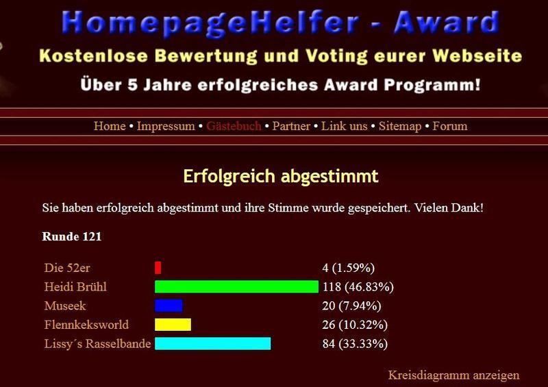 immenhof forum thema anzeigen weihnachts award voting. Black Bedroom Furniture Sets. Home Design Ideas