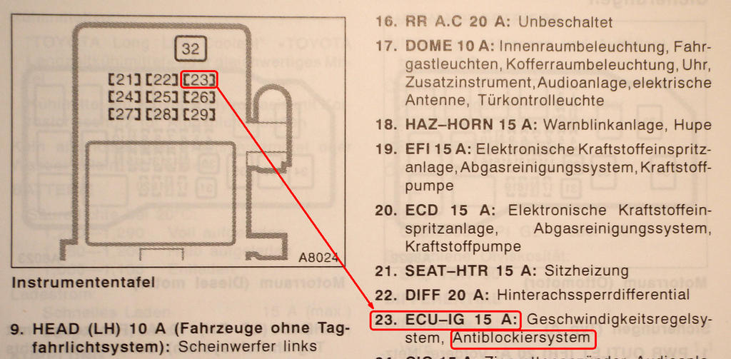 Buschtaxi.net • ABS per Schalter schaltbar?