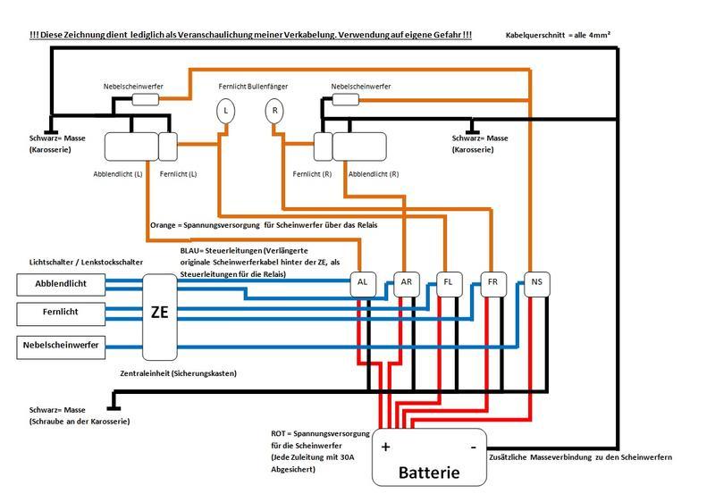 Lichtupgrade/Relaisschaltung als Kit für alte Elektrik erhältlich? -
