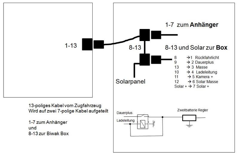 Berühmt 7 Poliges Anhänger Kabel Diagramm Galerie - Elektrische ...