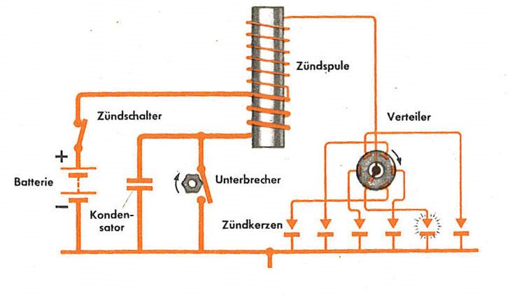 Tolle Wie Man Ein Leuchten Diagramm Verdrahtet Ideen - Elektrische ...