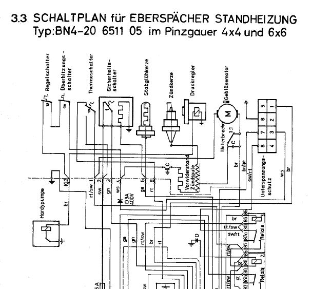 Steuergerät Standeizung BN 4 - Robis Pinzgauerforum