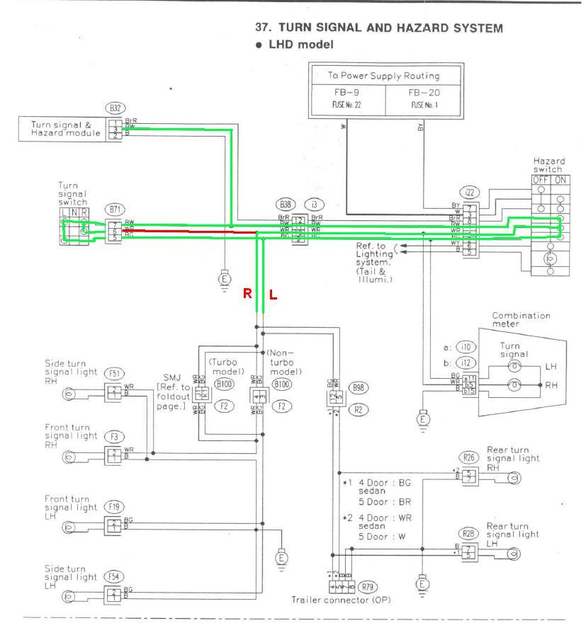 Fantastisch Subaru Förster Schaltplan Bilder - Elektrische ...