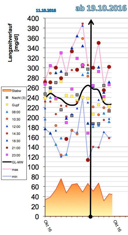 Niedlich 82 Kabeldiagramm Bildideen Zeitgenössisch - Elektrische ...