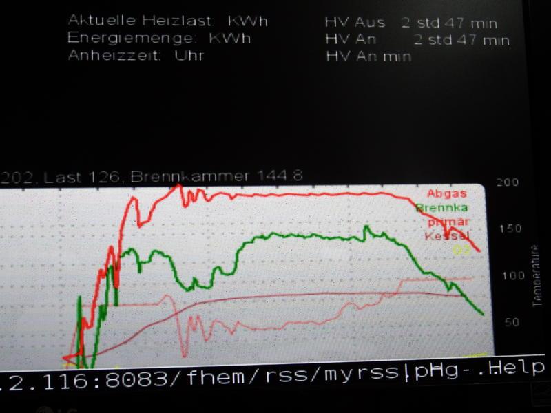 Kessel von oben anzünden - Heiztechnikforum.eu